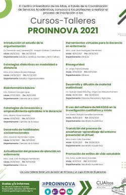 Cartel Cursos-Talleres PROINNOVA 2021